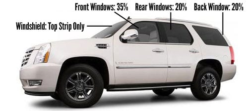 Kentucky Auto Window Tinting Laws